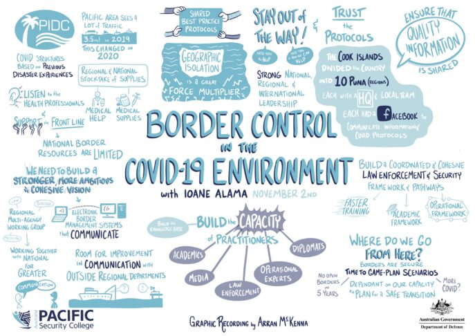 Border Control of the COVID-19 Environment