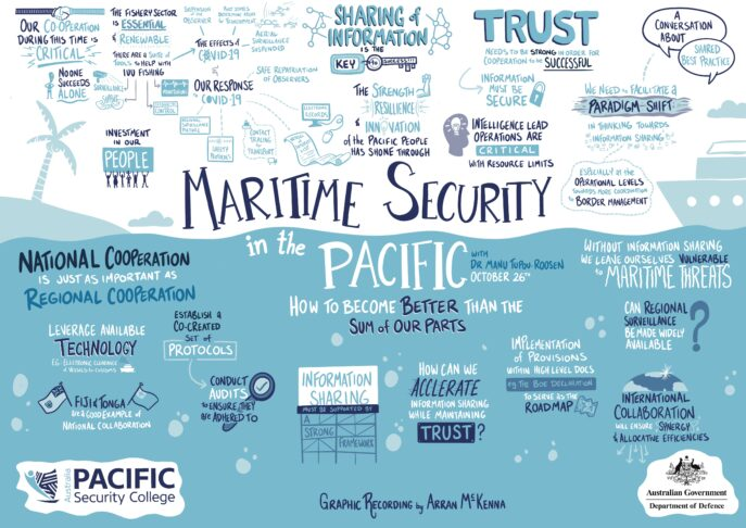 Maritime Security in the Pacific