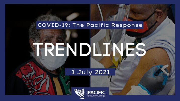 COVID-19 – the Pacific Response: 1 July 2021