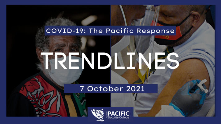 COVID-19 – the Pacific response: 7 October