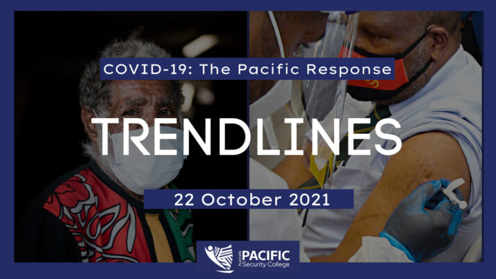 COVID-19 – the Pacific response: 22 October